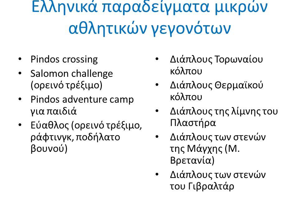 Ελληνικά παραδείγματα μικρών αθλητικών γεγονότων Pindos crossing Salomon challenge (ορεινό τρέξιμο) Pindos adventure camp για παιδιά Εύαθλος (ορεινό τρέξιμο, ράφτινγκ, ποδήλατο βουνού) Διάπλους Τορωναίου κόλπου Διάπλους Θερμαϊκού κόλπου Διάπλους της λίμνης του Πλαστήρα Διάπλους των στενών της Μάγχης (Μ.