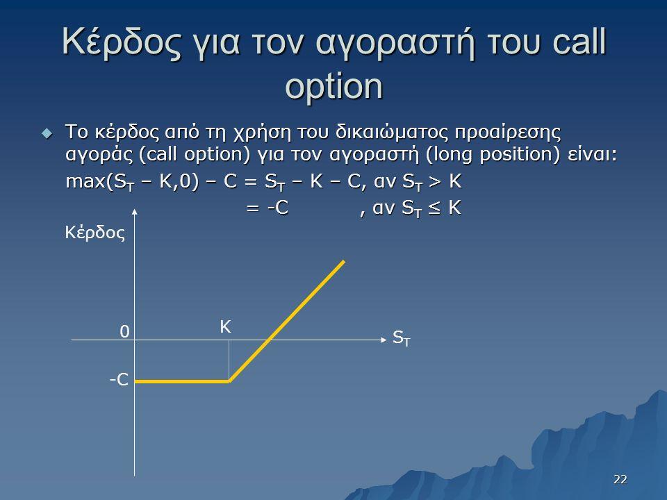 Κέρδος για τον αγοραστή του call option  Το κέρδος από τη χρήση του δικαιώματος προαίρεσης αγοράς (call option) για τον αγοραστή (long position) είναι: max(S T – K,0) – C = S T – K – C, αν S Τ > Κ = -C, αν S T ≤ K = -C, αν S T ≤ K Κέρδος 0 -C-C K STST 22