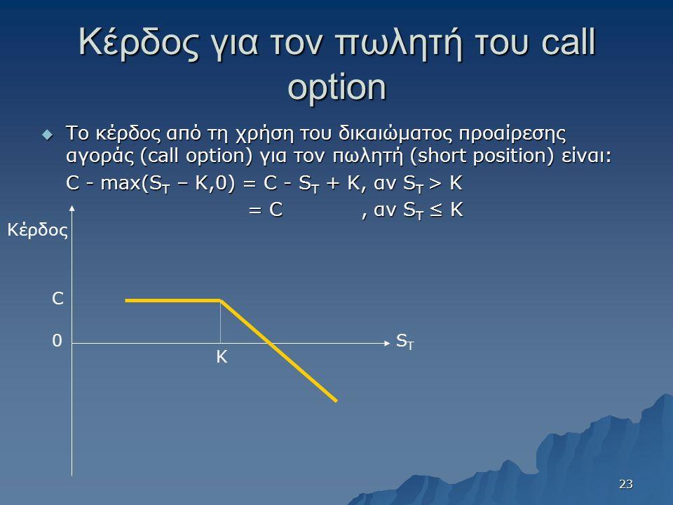 Κέρδος για τον πωλητή του call option  Το κέρδος από τη χρήση του δικαιώματος προαίρεσης αγοράς (call option) για τον πωλητή (short position) είναι: C - max(S T – K,0) = C - S T + K, αν S Τ > Κ = C, αν S T ≤ K = C, αν S T ≤ K Κέρδος 0 C K STST 23