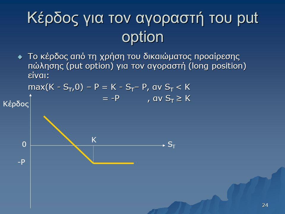 Κέρδος για τον αγοραστή του put option  Το κέρδος από τη χρήση του δικαιώματος προαίρεσης πώλησης (put option) για τον αγοραστή (long position) είναι: max(K - S T,0) – P = K - S T – P, αν S Τ < Κ = -P, αν S T ≥ K = -P, αν S T ≥ K Κέρδος 0 -P-P K STST 24
