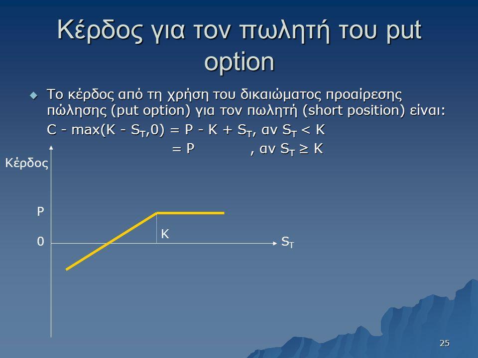 Κέρδος για τον πωλητή του put option  Το κέρδος από τη χρήση του δικαιώματος προαίρεσης πώλησης (put option) για τον πωλητή (short position) είναι: C - max(K - S T,0) = P - K + S T, αν S Τ < Κ = P, αν S T ≥ K = P, αν S T ≥ K Κέρδος 0 P K STST 25