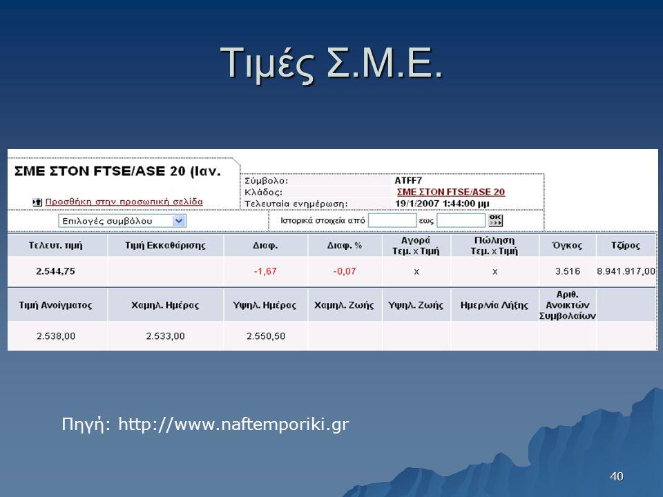 Τιμές Σ.Μ.Ε. Πηγή: http://www.naftemporiki.gr 40