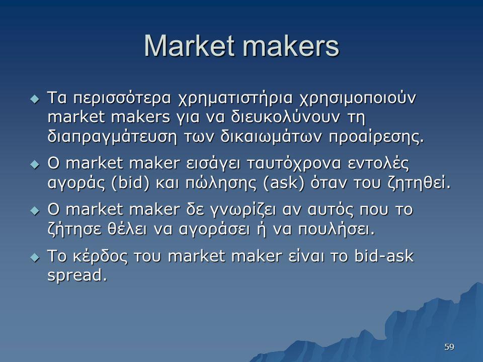 Market makers  Τα περισσότερα χρηματιστήρια χρησιμοποιούν market makers για να διευκολύνουν τη διαπραγμάτευση των δικαιωμάτων προαίρεσης.