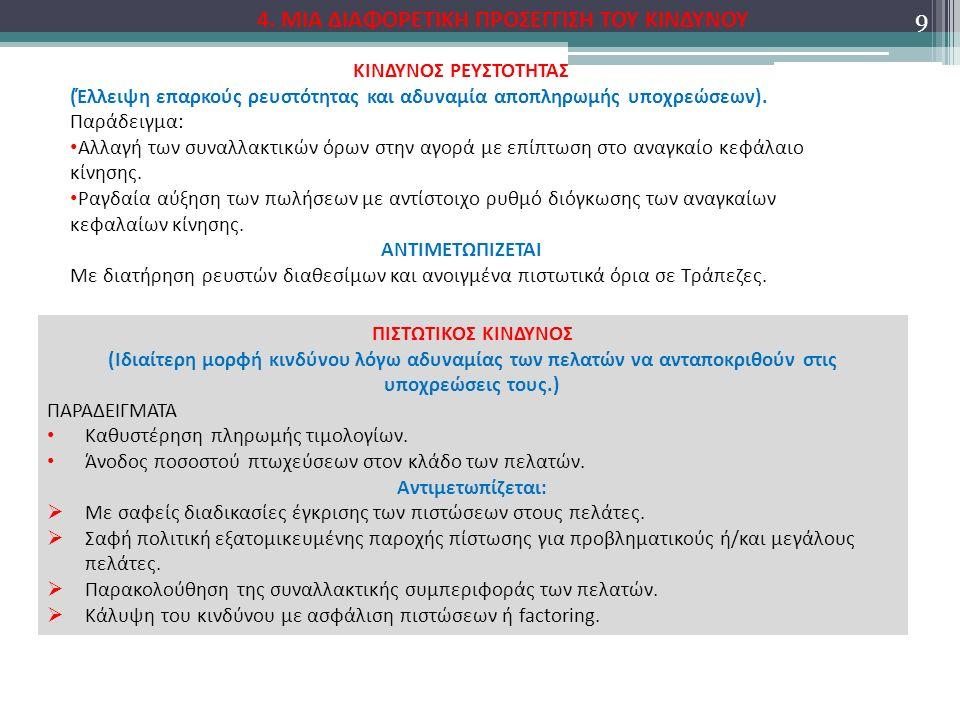 10 ΛΕΙΤΟΥΡΓΙΚΟΣ ΚΙΝΔΥΝΟΣ (Είναι ο κίνδυνος εσωτερικών δυσλειτουργιών) Παραδείγματα: Εσωτερική αντιπαράθεση στελεχών.