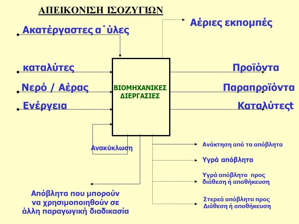 Εφαρµοζόµενα στην Ελλάδα Συστήµατα Κατεργασίας Υγρών Αποβλήτων στην Βιομηχανία Επεξεργασίας Πετρελαιοειδών