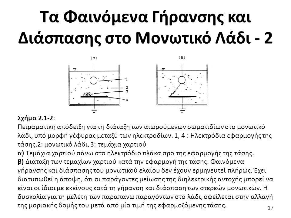 Τα Φαινόμενα Γήρανσης και Διάσπασης στο Μονωτικό Λάδι - 2 Σχήμα 2.1-2: Πειραματική απόδειξη για τη διάταξη των αιωρούμενων σωματιδίων στο μονωτικό λάδι, υπό μορφή γέφυρας μεταξύ των ηλεκτροδίων.