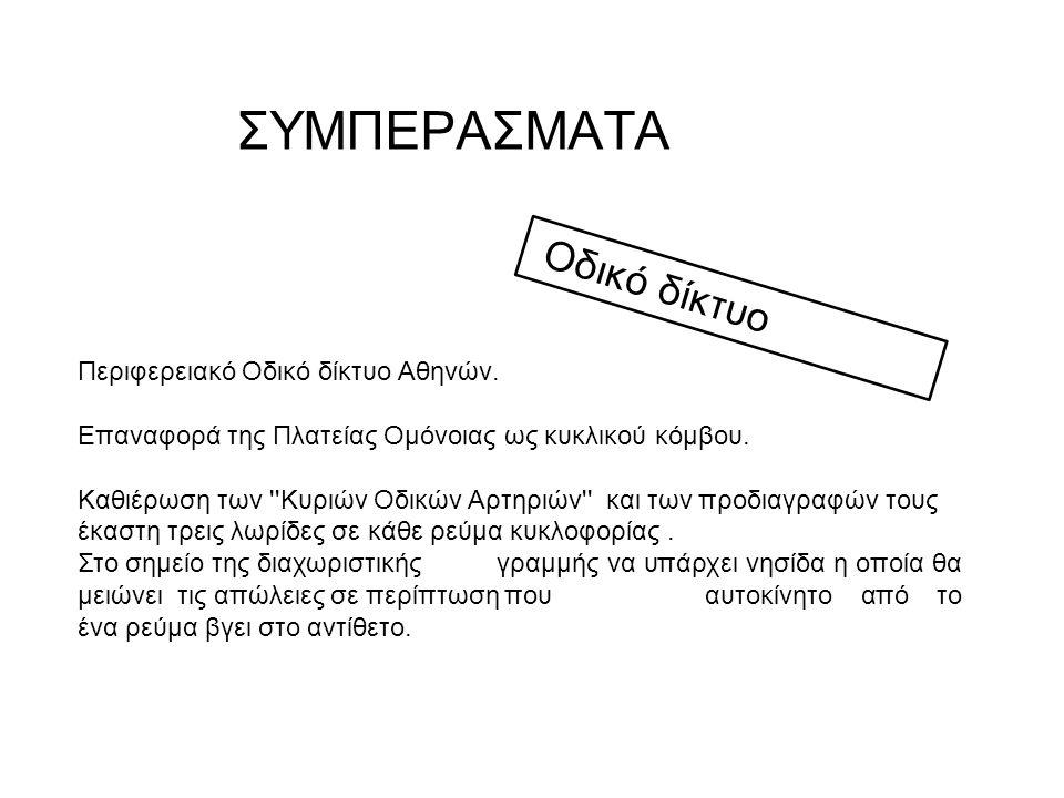 Οδικό δίκτυο Περιφερειακό Οδικό δίκτυο Αθηνών. Επαναφορά της Πλατείας Ομόνοιας ως κυκλικού κόμβου. Καθιέρωση των ''Κυριών Οδικών Αρτηριών'' και των πρ