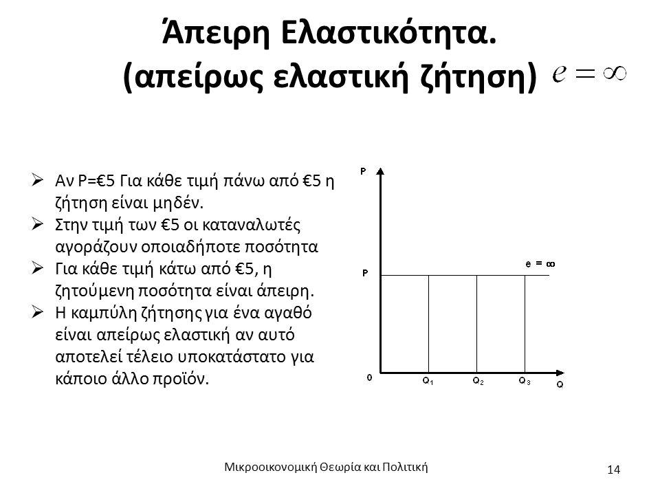 Άπειρη Ελαστικότητα. (απείρως ελαστική ζήτηση) Μικροοικονομική Θεωρία και Πολιτική 14  Αν Ρ=€5 Για κάθε τιµή πάνω από €5 η ζήτηση είναι µηδέν.  Στην