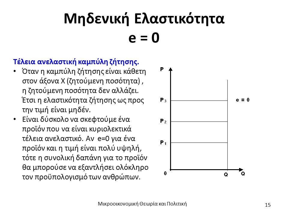 Μηδενική Ελαστικότητα e = 0 Μικροοικονομική Θεωρία και Πολιτική 15 Τέλεια ανελαστική καμπύλη ζήτησης. Όταν η καμπύλη ζήτησης είναι κάθετη στον άξονα Χ