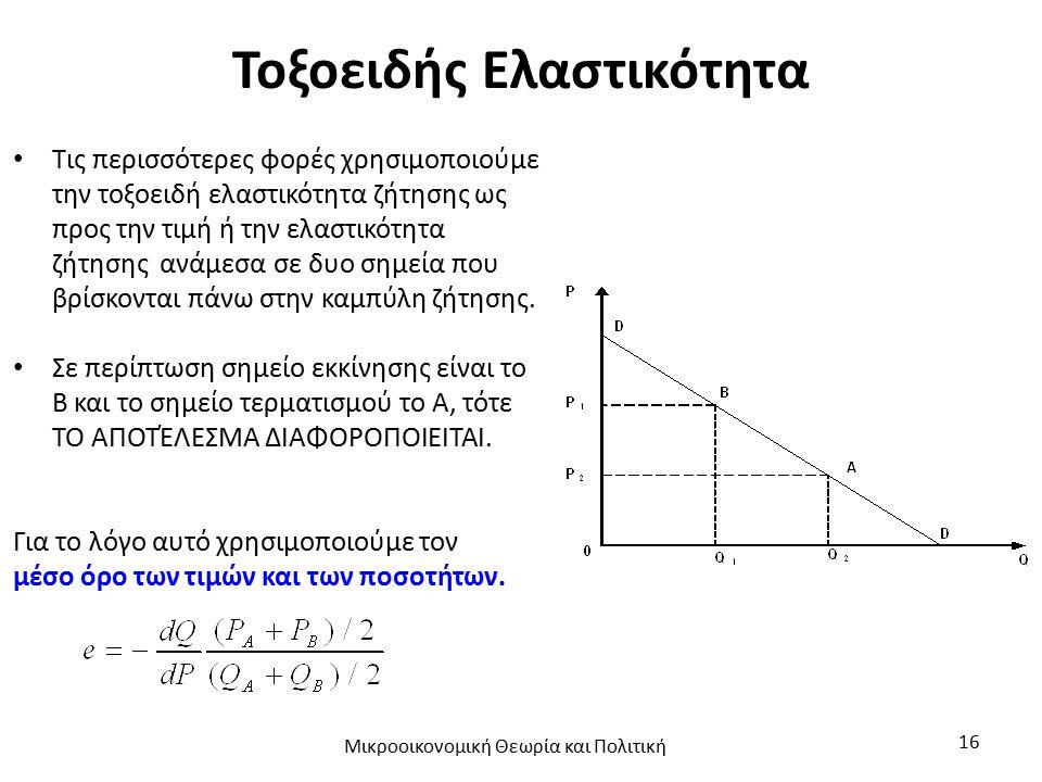 Τοξοειδής Ελαστικότητα Μικροοικονομική Θεωρία και Πολιτική 16 Τις περισσότερες φορές χρησιμοποιούμε την τοξοειδή ελαστικότητα ζήτησης ως προς την τιμή