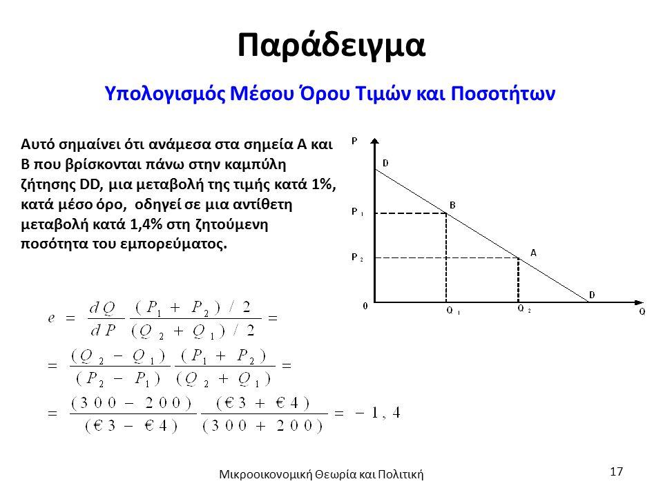 Παράδειγμα Μικροοικονομική Θεωρία και Πολιτική 17 Υπολογισμός Μέσου Όρου Τιμών και Ποσοτήτων Αυτό σημαίνει ότι ανάμεσα στα σημεία Α και Β που βρίσκοντ