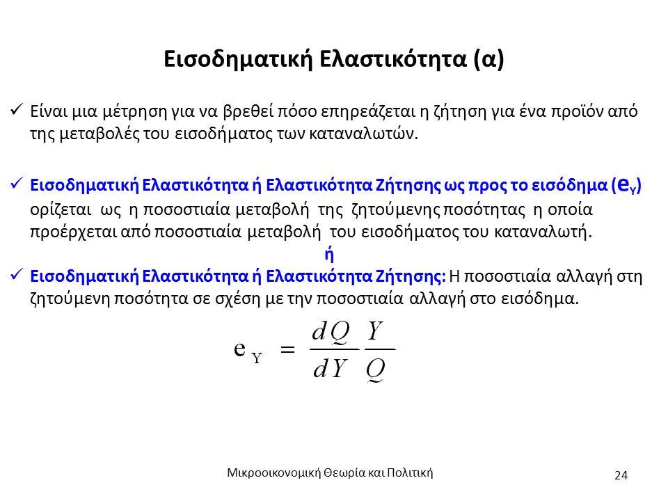 Εισοδηματική Ελαστικότητα (α) Μικροοικονομική Θεωρία και Πολιτική 24 Είναι μια μέτρηση για να βρεθεί πόσο επηρεάζεται η ζήτηση για ένα προϊόν από της