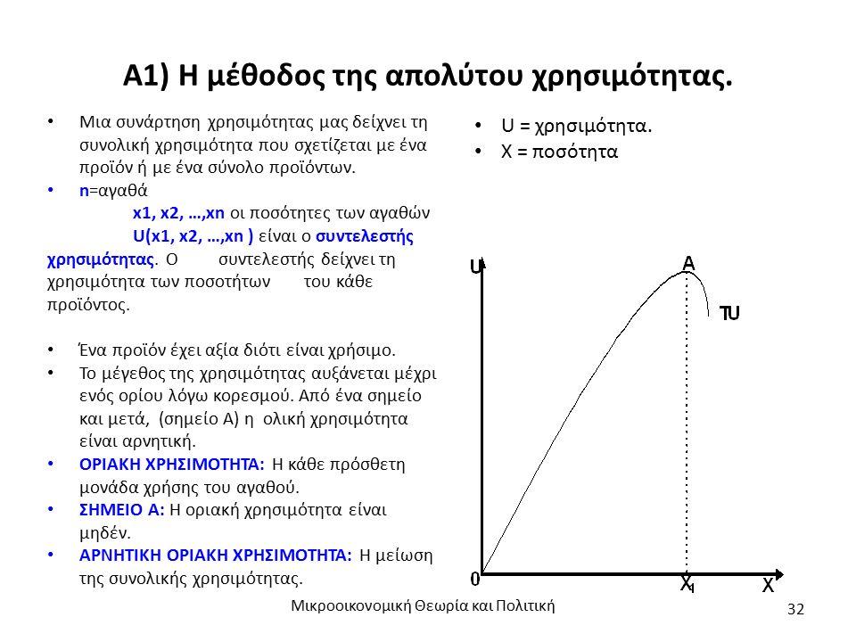 Α1) Η μέθοδος της απολύτου χρησιμότητας. Μικροοικονομική Θεωρία και Πολιτική 32 Μια συνάρτηση χρησιμότητας μας δείχνει τη συνολική χρησιμότητα που σχε