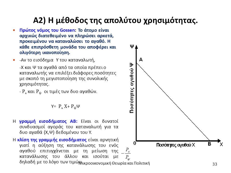 Α2) Η μέθοδος της απολύτου χρησιμότητας. Μικροοικονομική Θεωρία και Πολιτική 33 Πρώτος νόμος του Gossen: Το άτομο είναι αρχικώς διατεθειμένο να πληρώσ