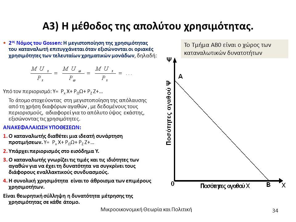 Α3) Η μέθοδος της απολύτου χρησιμότητας. Μικροοικονομική Θεωρία και Πολιτική 34 2 ος Νόμος του Gossen: Η μεγιστοποίηση της χρησιμότητας του καταναλωτή