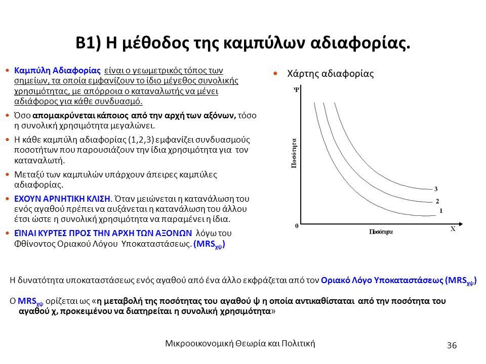 Β1) Η μέθοδος της καμπύλων αδιαφορίας. Μικροοικονομική Θεωρία και Πολιτική 36 Καμπύλη Αδιαφορίας είναι ο γεωμετρικός τόπος των σημείων, τα οποία εμφαν