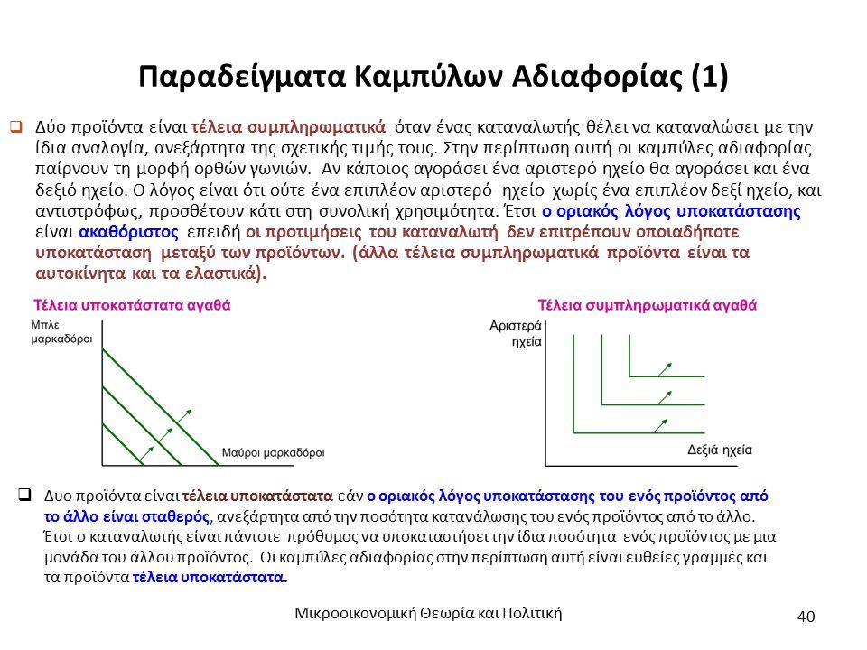 Παραδείγματα Καμπύλων Αδιαφορίας (1) Μικροοικονομική Θεωρία και Πολιτική 40  Δύο προϊόντα είναι τέλεια συμπληρωματικά όταν ένας καταναλωτής θέλει να
