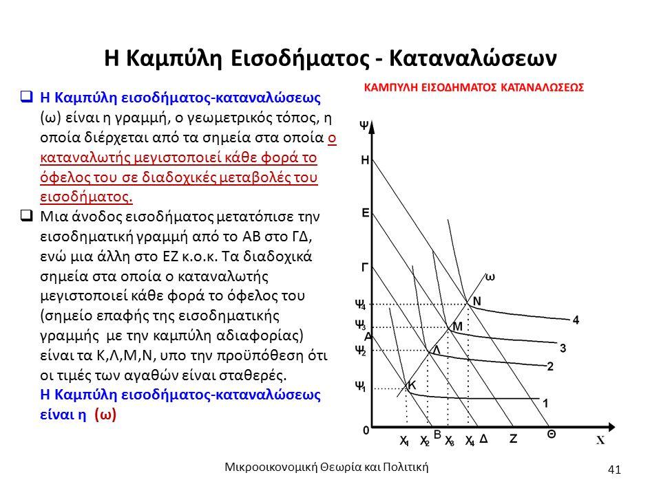 Η Καμπύλη Εισοδήματος - Καταναλώσεων Μικροοικονομική Θεωρία και Πολιτική 41  Η Καμπύλη εισοδήματος-καταναλώσεως (ω) είναι η γραμμή, ο γεωμετρικός τόπ
