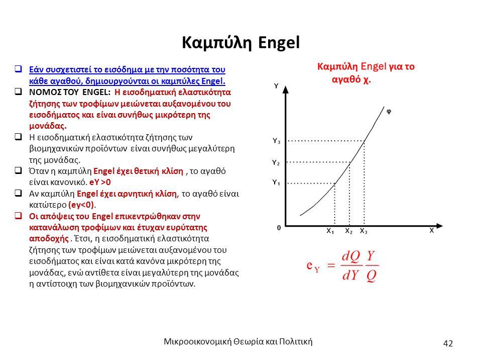 Καμπύλη Engel Μικροοικονομική Θεωρία και Πολιτική 42  Εάν συσχετιστεί το εισόδημα με την ποσότητα του κάθε αγαθού, δημιουργούνται οι καμπύλες Engel.