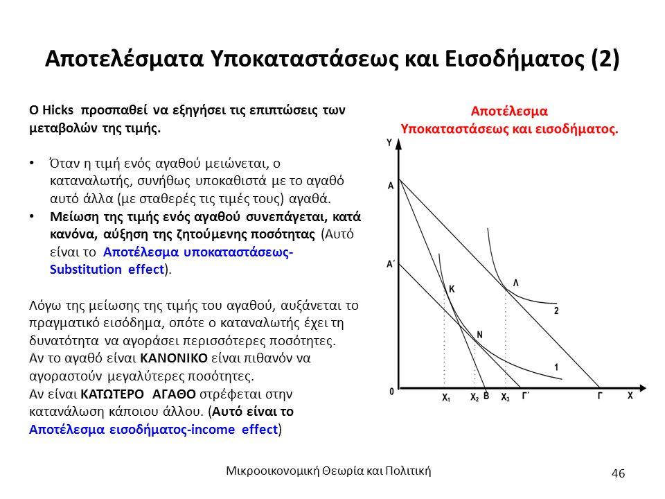 Αποτελέσματα Υποκαταστάσεως και Εισοδήματος (2) Μικροοικονομική Θεωρία και Πολιτική 46 Ο Hicks προσπαθεί να εξηγήσει τις επιπτώσεις των μεταβολών της