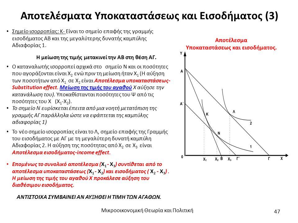 Αποτελέσματα Υποκαταστάσεως και Εισοδήματος (3) Μικροοικονομική Θεωρία και Πολιτική 47 Σημείο ισορροπίας: Κ- Είναι το σημείο επαφής της γραμμής εισοδή