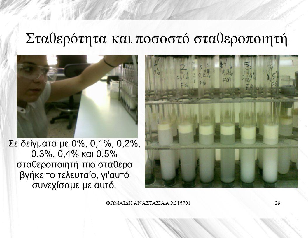ΘΩΜΑΙΔΗ ΑΝΑΣΤΑΣΙΑ Α.Μ.1670129 Σταθερότητα και ποσοστό σταθεροποιητή Σε δείγματα με 0%, 0,1%, 0,2%, 0,3%, 0,4% και 0,5% σταθεροποιητή πιο σταθερο βγήκε το τελευταίο, γι αυτό συνεχίσαμε με αυτό.