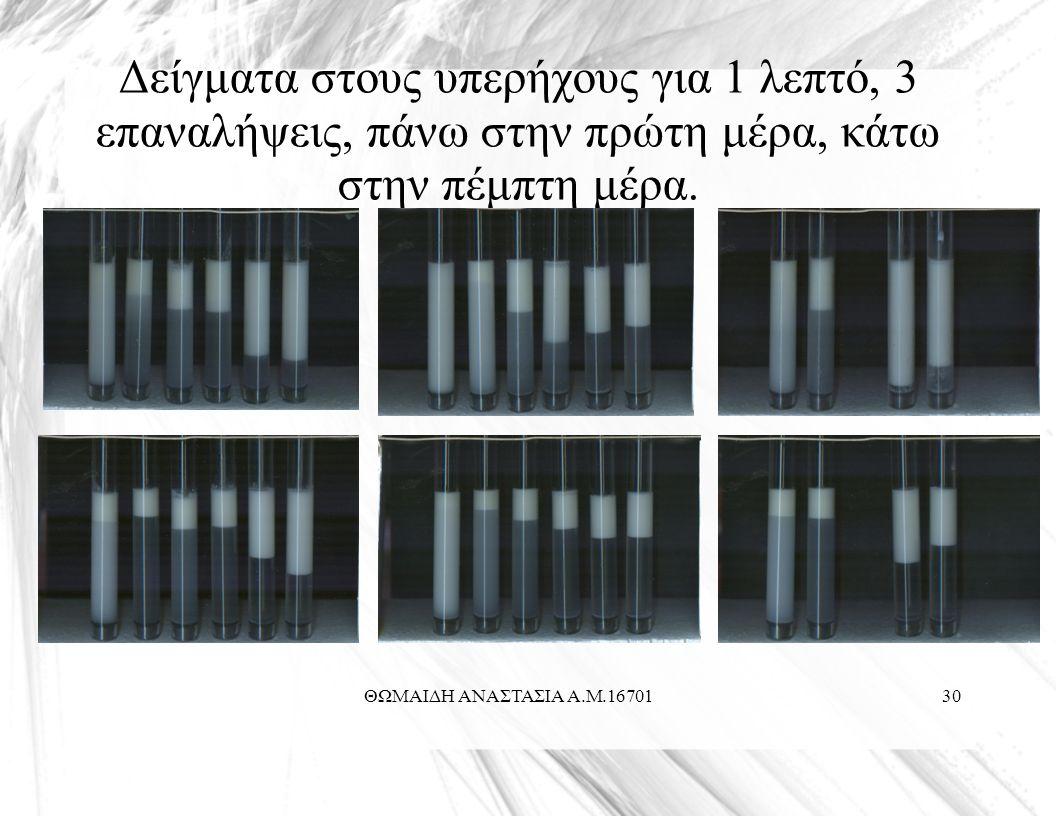 ΘΩΜΑΙΔΗ ΑΝΑΣΤΑΣΙΑ Α.Μ.1670130 Δείγματα στους υπερήχους για 1 λεπτό, 3 επαναλήψεις, πάνω στην πρώτη μέρα, κάτω στην πέμπτη μέρα.