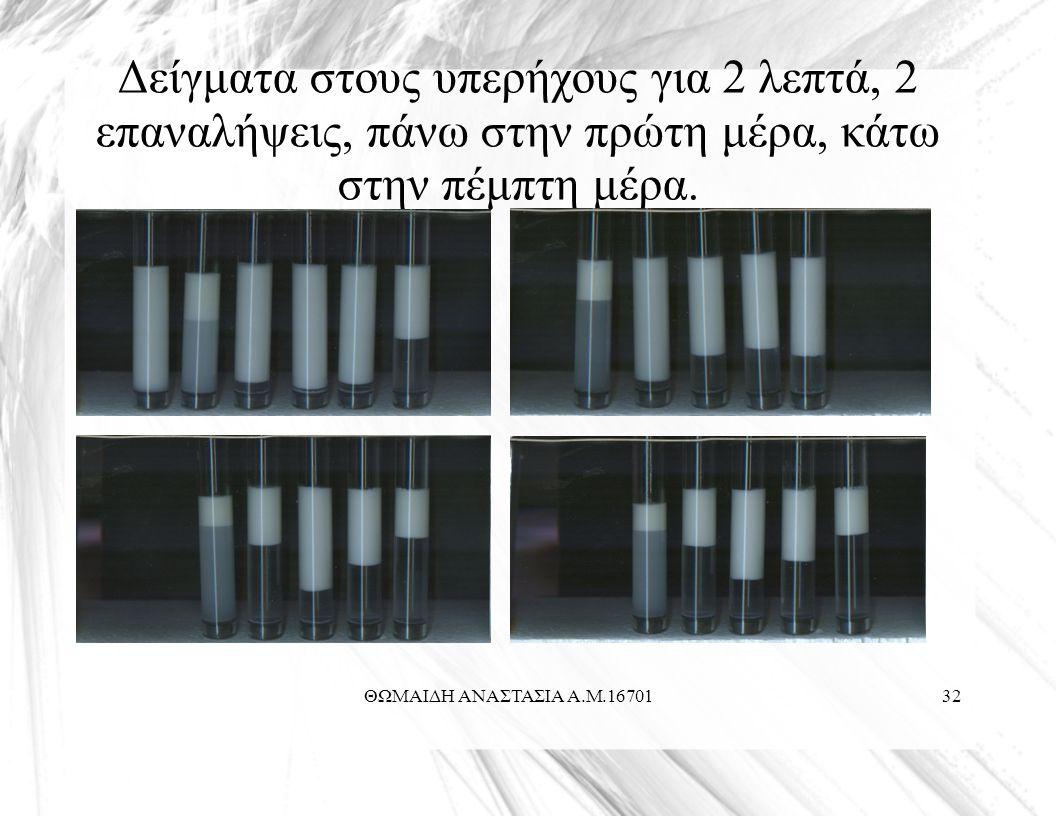 ΘΩΜΑΙΔΗ ΑΝΑΣΤΑΣΙΑ Α.Μ.1670132 Δείγματα στους υπερήχους για 2 λεπτά, 2 επαναλήψεις, πάνω στην πρώτη μέρα, κάτω στην πέμπτη μέρα.
