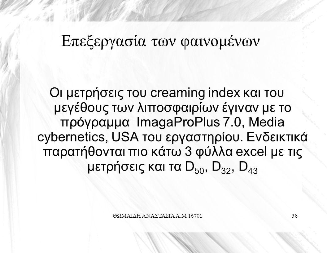 38 Επεξεργασία των φαινομένων Οι μετρήσεις του creaming index και του μεγέθους των λιποσφαιρίων έγιναν με το πρόγραμμα ImagaProPlus 7.0, Media cybernetics, USA του εργαστηρίου.