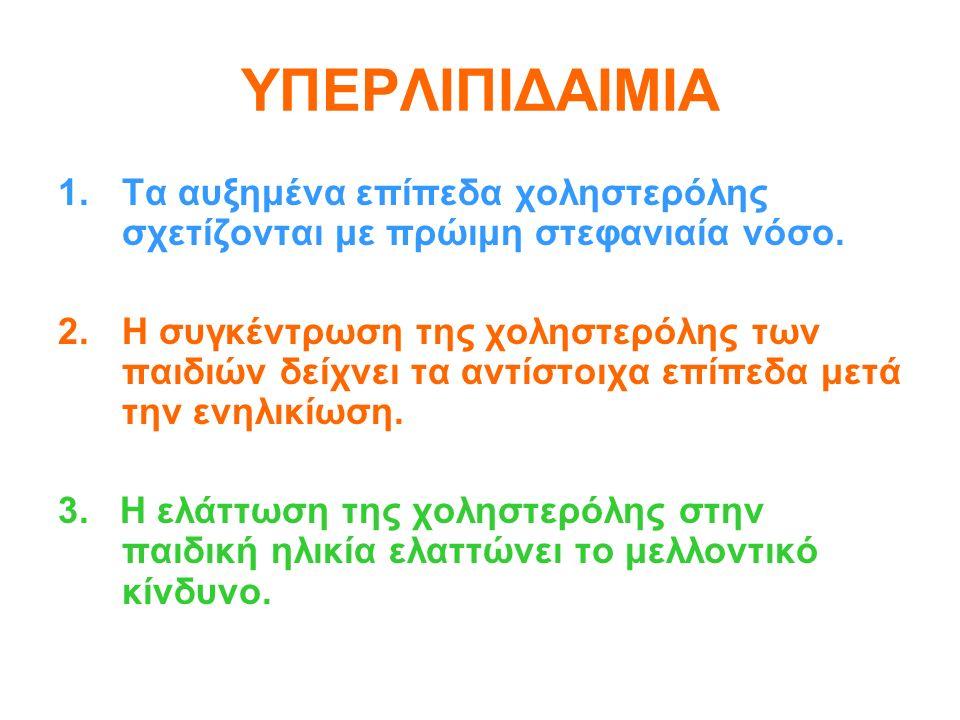 Αθηρωματική πλάκα- Αγγειακή νόσος