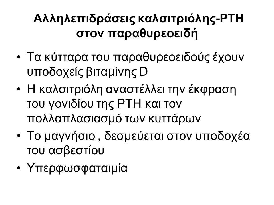 Αλληλεπιδράσεις καλσιτριόλης-PTH στον παραθυρεοειδή Τα κύτταρα του παραθυρεοειδούς έχουν υποδοχείς βιταμίνης D Η καλσιτριόλη αναστέλλει την έκφραση του γονιδίου της PTH και τον πολλαπλασιασμό των κυττάρων Το μαγνήσιο, δεσμεύεται στον υποδοχέα του ασβεστίου Υπερφωσφαταιμία