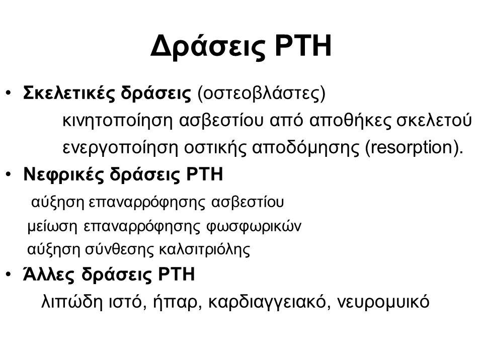 Δράσεις PTH Σκελετικές δράσεις (οστεοβλάστες) κινητοποίηση ασβεστίου από αποθήκες σκελετού ενεργοποίηση οστικής αποδόμησης (resorption).