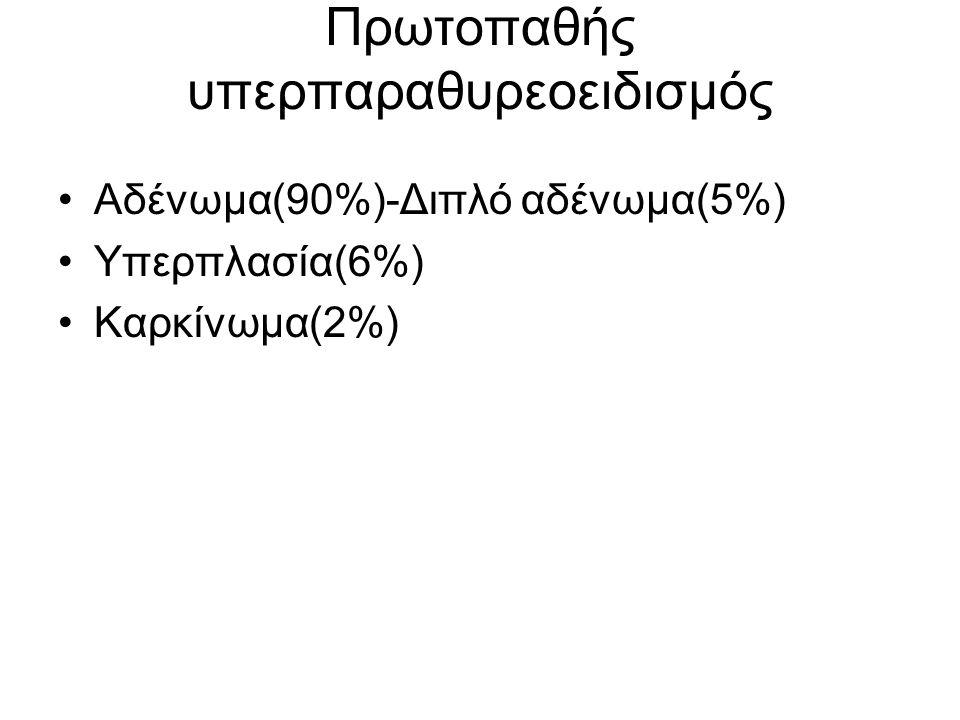 Πρωτοπαθής υπερπαραθυρεοειδισμός Αδένωμα(90%)-Διπλό αδένωμα(5%) Υπερπλασία(6%) Καρκίνωμα(2%)