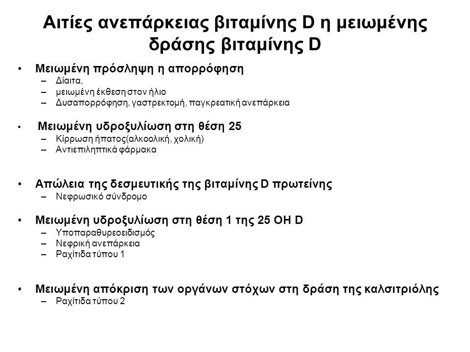 Αιτίες ανεπάρκειας βιταμίνης D η μειωμένης δράσης βιταμίνης D Μειωμένη πρόσληψη η απορρόφηση –Δίαιτα, –μειωμένη έκθεση στον ήλιο –Δυσαπορρόφηση, γαστρεκτομή, παγκρεατική ανεπάρκεια Μειωμένη υδροξυλίωση στη θέση 25 –Κίρρωση ήπατος(αλκοολική, χολική) –Αντιεπιληπτικά φάρμακα Απώλεια της δεσμευτικής της βιταμίνης D πρωτείνης –Νεφρωσικό σύνδρομο Μειωμένη υδροξυλίωση στη θέση 1 της 25 OH D –Υποπαραθυρεοειδισμός –Νεφρική ανεπάρκεια –Ραχίτιδα τύπου 1 Μειωμένη απόκριση των οργάνων στόχων στη δράση της καλσιτριόλης –Ραχίτιδα τύπου 2