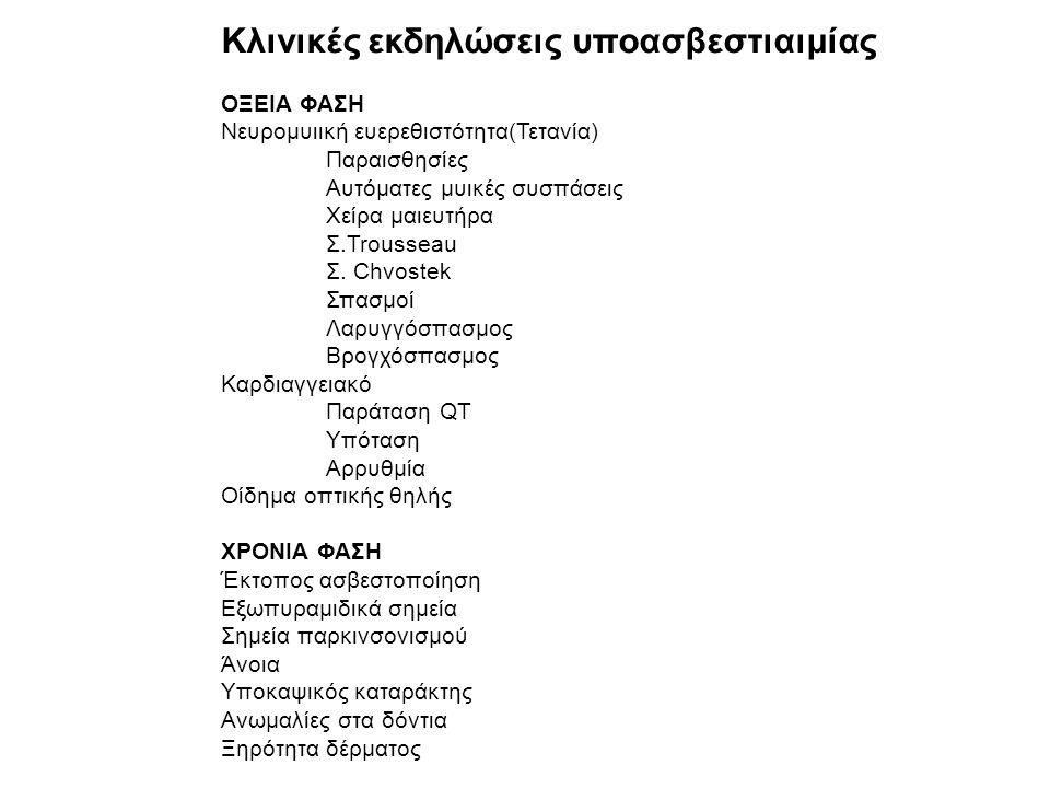Κλινικές εκδηλώσεις υποασβεστιαιμίας ΟΞΕΙΑ ΦΑΣΗ Νευρομυιική ευερεθιστότητα(Τετανία) Παραισθησίες Αυτόματες μυικές συσπάσεις Χείρα μαιευτήρα Σ.Trousseau Σ.