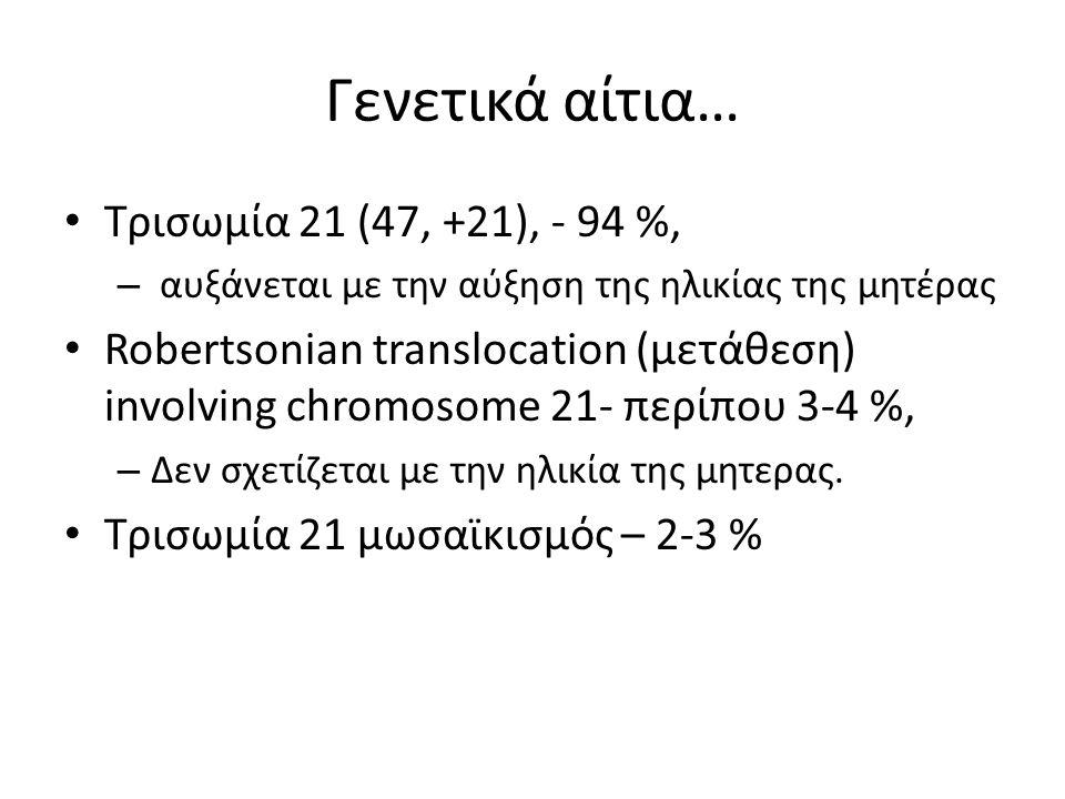 Γενετικά αίτια… Τρισωμία 21 (47, +21), - 94 %, – αυξάνεται με την αύξηση της ηλικίας της μητέρας Robertsonian translocation (μετάθεση) involving chromosome 21- περίπου 3-4 %, – Δεν σχετίζεται με την ηλικία της μητερας.
