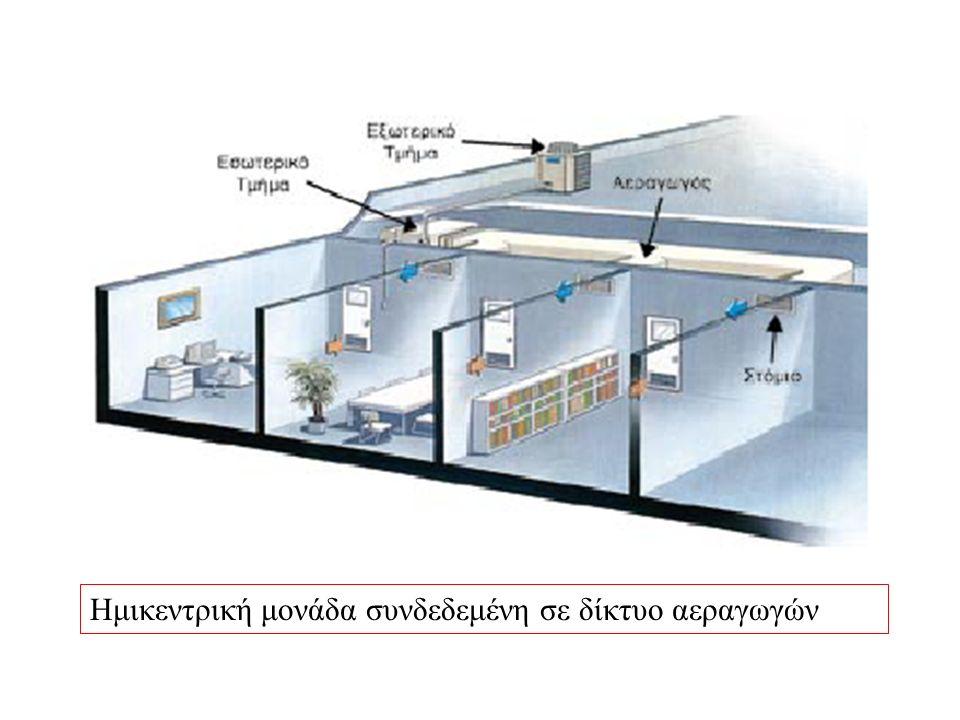 Ημικεντρικές μονάδες κλιματισμού Οι ημικεντρικές μονάδες διαιρούμενου τύπου διακρίνονται σε δύο κατηγορίες : Στις ημικεντρικές μονάδες στις οποίες συνδέεται δίκτυο αεραγωγών.