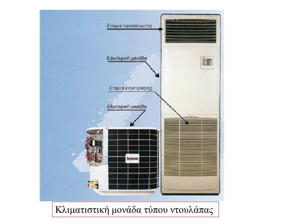 Ημικεντρική μονάδα συνδεδεμένη σε δίκτυο αεραγωγών