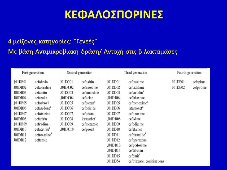 """4 μείζονες κατηγορίες: """"Γενεές"""" Με βάση Αντιμικροβιακή δράση/ Αντοχή στις β-λακταμάσες ΚΕΦΑΛΟΣΠΟΡΙΝΕΣ"""