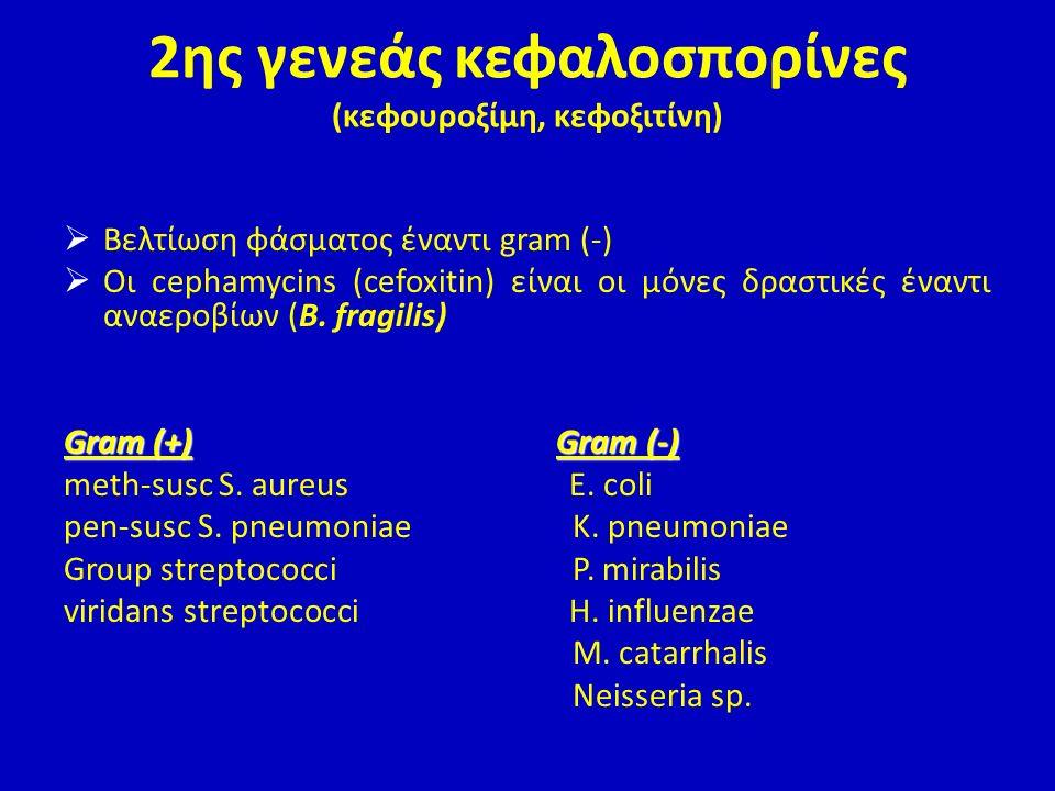 2ης γενεάς κεφαλοσπορίνες (κεφουροξίμη, κεφοξιτίνη)  Βελτίωση φάσματος έναντι gram (-)  Οι cephamycins (cefoxitin) είναι οι μόνες δραστικές έναντι α