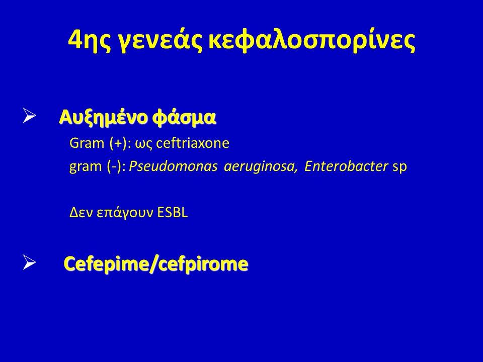 4ης γενεάς κεφαλοσπορίνες Αυξημένο φάσμα  Αυξημένο φάσμα Gram (+): ως ceftriaxone gram (-): Pseudomonas aeruginosa, Enterobacter sp Δεν επάγουν ESBL