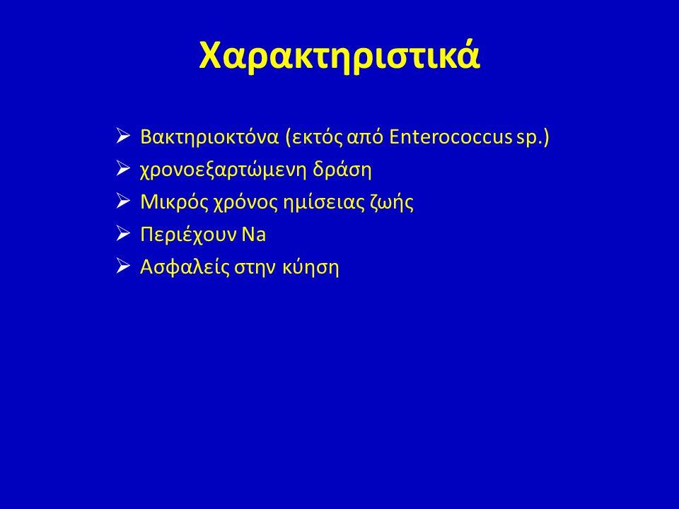 Χαρακτηριστικά  Βακτηριοκτόνα (εκτός από Enterococcus sp.)  χρονοεξαρτώμενη δράση  Μικρός χρόνος ημίσειας ζωής  Περιέχουν Na  Ασφαλείς στην κύηση