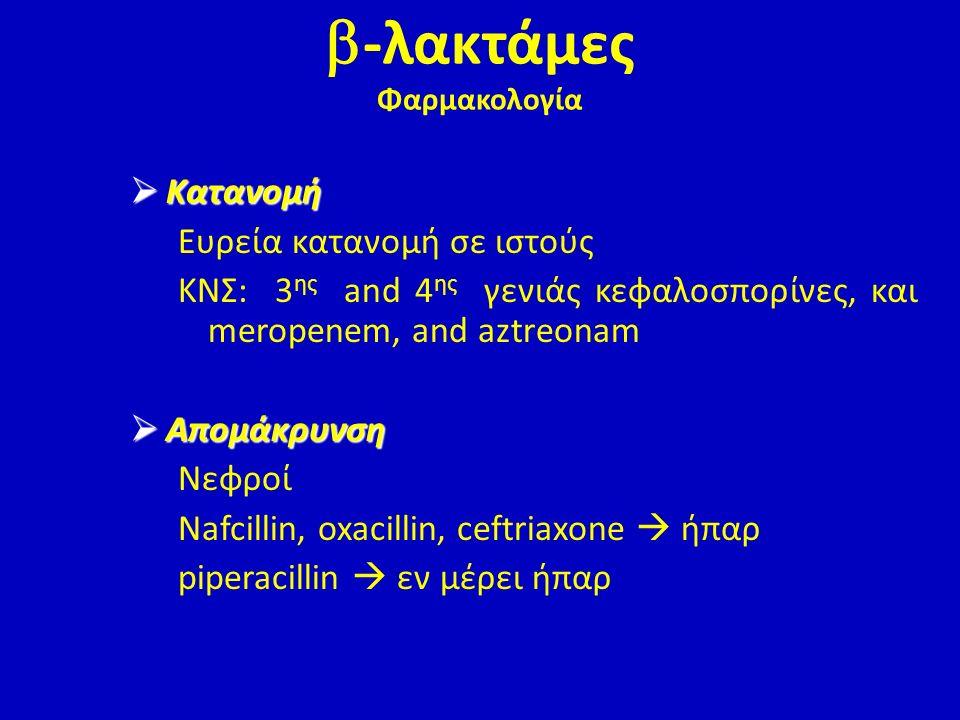  -λακτάμες Φαρμακολογία  Κατανομή Ευρεία κατανομή σε ιστούς ΚΝΣ: 3 ης and 4 ης γενιάς κεφαλοσπορίνες, και meropenem, and aztreonam  Απομάκρυνση Νεφ
