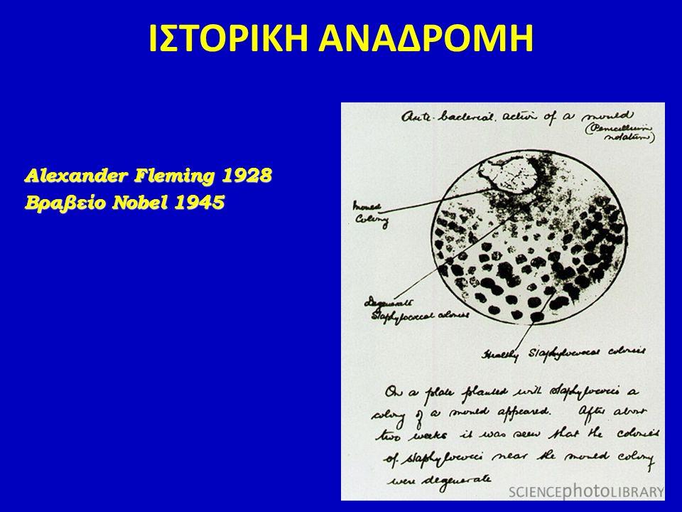  -λακτάμες ανεπιθύμητες ενέργειες Υπερευαισθησία : 3 με 10 % ΟΛΩΝ Διασταυρούμενη μεταξύ ΟΛΩΝ β-λακταμών (- αζτρεονάμης) Nευρολογικές (σπασμοί):penicillins / carbapenems Αιματολογικές : κυτταροπενίες (> 2 weeks) Αύξηση LFTs Ψευδομεμβρανώδης κολίτιδα (C.