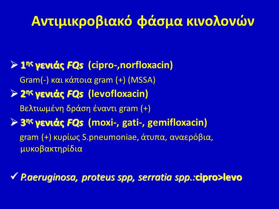  1 ης γενιάς FQs  1 ης γενιάς FQs (cipro-,norfloxacin) Gram(-) και κάποια gram (+) (ΜSSA)  2 ης γενιάς FQs  2 ης γενιάς FQs (levofloxacin) Βελτιωμ