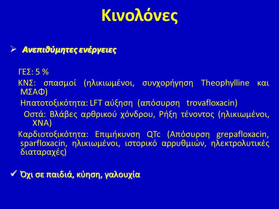 Κινολόνες Ανεπιθύμητες ενέργειες  Ανεπιθύμητες ενέργειες ΓΕΣ: 5 % ΚΝΣ: σπασμοί (ηλικιωμένοι, συνχορήγηση Theophylline και ΜΣΑΦ) Ηπατοτοξικότητα: LFT