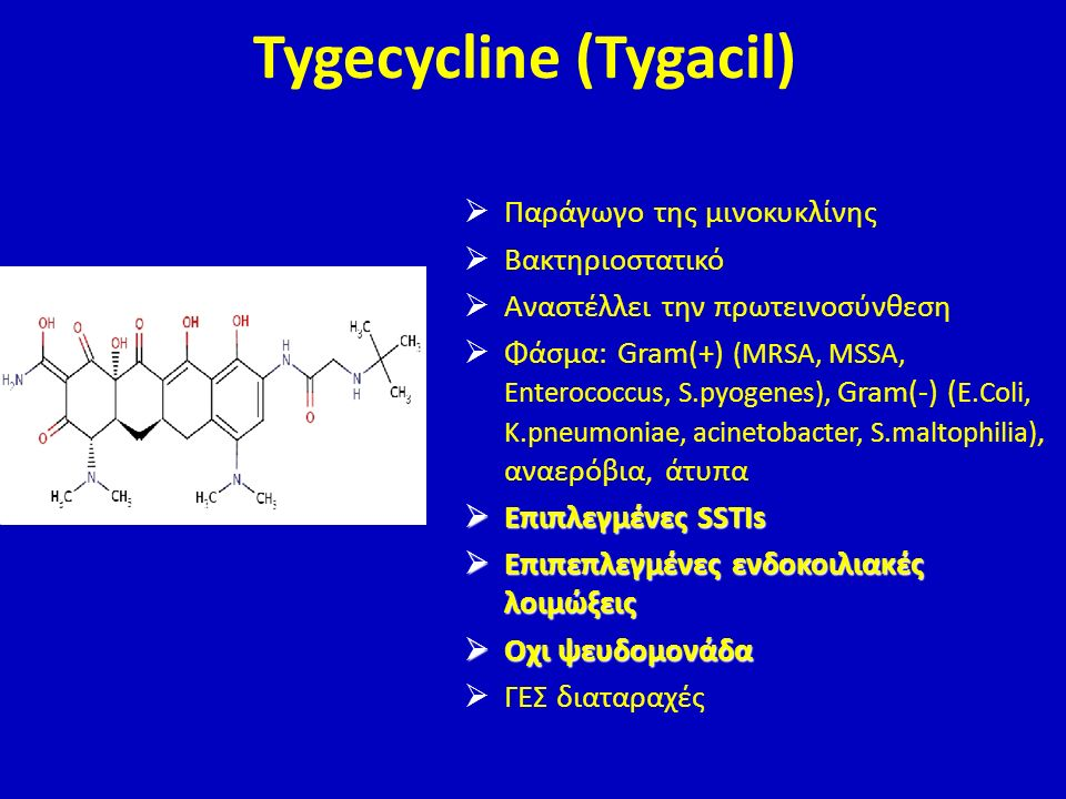 Tygecycline (Tygacil)  Παράγωγο της μινοκυκλίνης  Βακτηριοστατικό  Αναστέλλει την πρωτεινοσύνθεση  Φάσμα: Gram(+) (MRSA, MSSA, Enterococcus, S.pyo