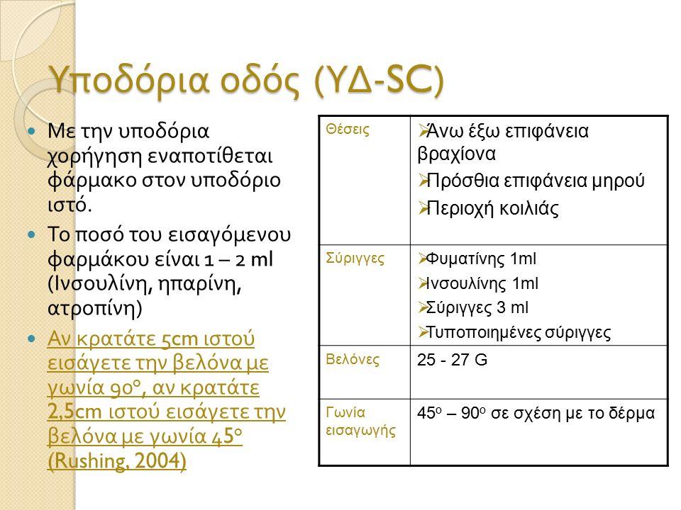 Υποδόρια οδός ( ΥΔ -SC) Με την υποδόρια χορήγηση εναποτίθεται φάρμακο στον υποδόριο ιστό.