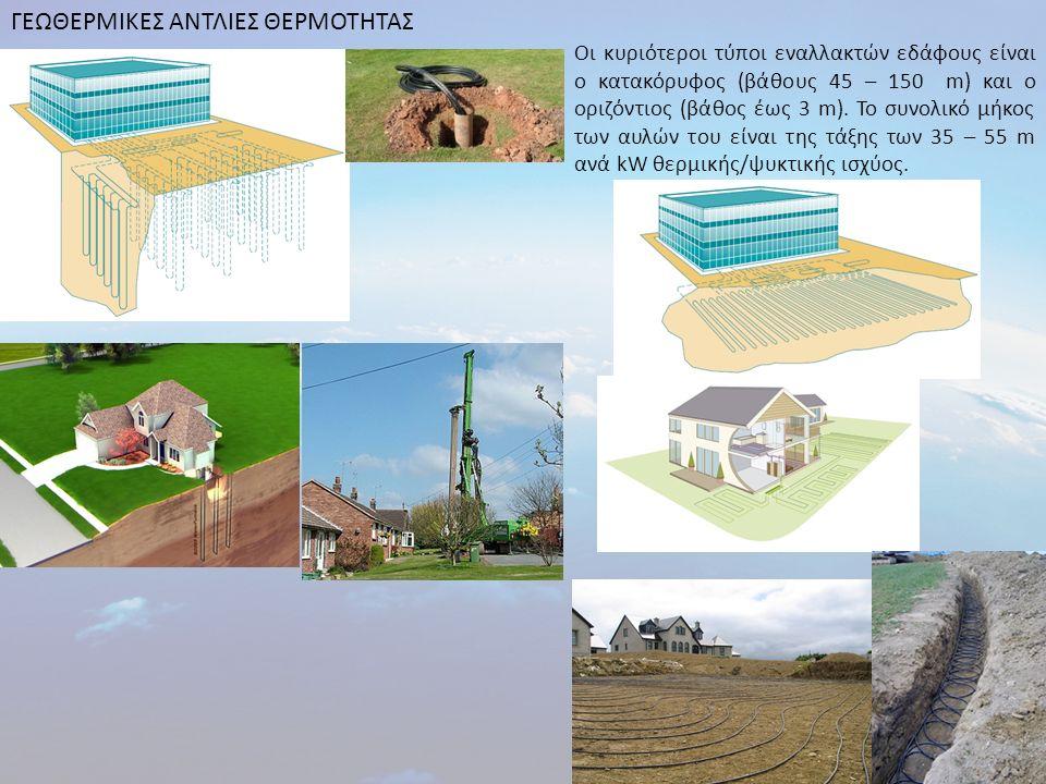 ΓΕΩΘΕΡΜΙΚΕΣ ΑΝΤΛΙΕΣ ΘΕΡΜΟΤΗΤΑΣ Οι κυριότεροι τύποι εναλλακτών εδάφους είναι ο κατακόρυφος (βάθους 45 – 150 m) και ο οριζόντιος (βάθος έως 3 m). Το συν