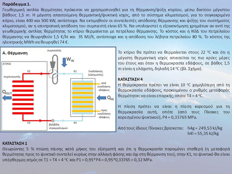 Παράδειγμα 1. Γεωθερμική αντλία θερμότητας πρόκειται να χρησιμοποιηθεί για τη θέρμανση/ψύξη κτιρίου, μέσω δικτύου μέγιστου βάθους 1,5 m. Η μέγιστη απα